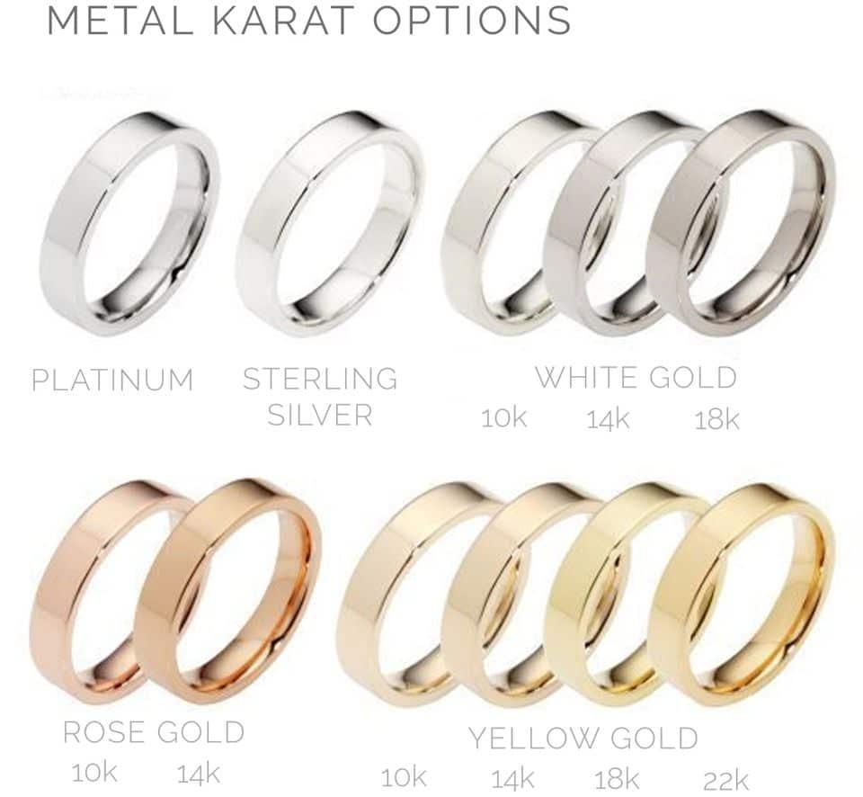 metal karat options