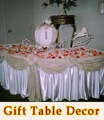 Wedding Gift Table Decor